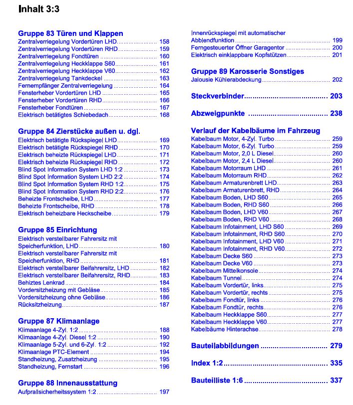 Volvo S60 (2014) Werkstatthandbuch Schaltpläne