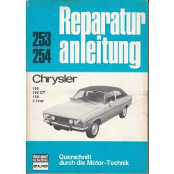 Citroën CX (74-85) - Reparaturanleitung