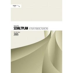 Volvo V70 (2005) Werkstatthandbuch Schaltpläne
