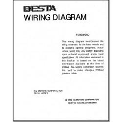 KIA Besta (1995-1999) Wiring Diagrams Schaltplan Stromlaufplan
