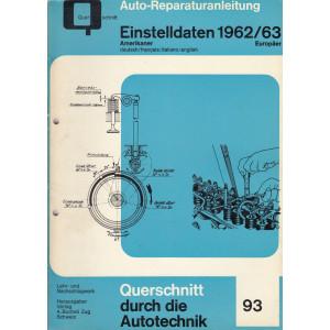 Einstelldaten 1962/63 für Amerikaner und Europäer