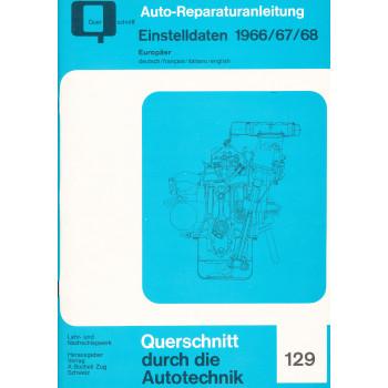 Einstelldaten Europäer (66-68) - Reparaturanleitung