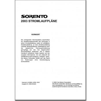 KIA Sorento BL Diesel (2003) Schaltplan Stromlaufplan